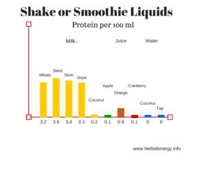 shake-liquid-protein